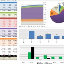 finances excel personal finances in excel