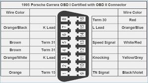 obd ii wire diagram simple wiring diagram obd ii wire diagram wiring diagrams best obd 2 connector wiring obd ii wire diagram