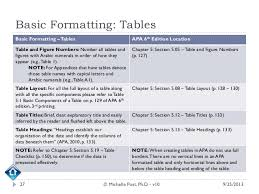 Font For Apa Format 6th Edition Bibme Free Bibliography Citation Maker Mla Apa Chicago Harvard