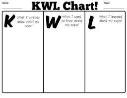 Kwl Chart Kwl Chart Graphic Organizer Handout
