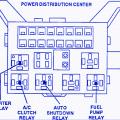 dodge dakota 3900 1993 fuse box block circuit breaker diagram dodge dakota 4×4 1992 engine fuse box block circuit breaker diagram