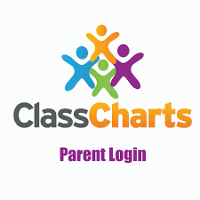 Did You Know Parents Can Log In To View Homework Behaviour