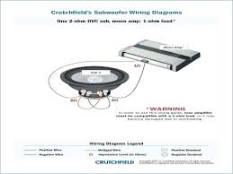 kicker powered wiring diagram me subwoofer l7 oasissolutions co kicker wiring diagram full size subwoofer l7