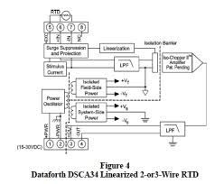 rtd resistance temperature detector linearized 2 wire or 3 wire rtd