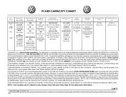 2004 Fluid Capacity Chart Manualzz Com