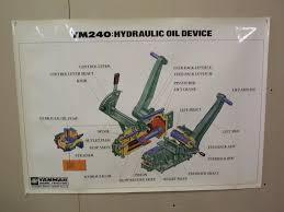 hydraulic system diagrams Farmall 240 Hydraulic System Diagram hydraulic system diagrams ym240hydraulicposter jpg Farmall 666 Hydraulic Diagram
