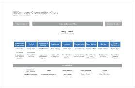 Fire Department Organizational Chart Template – Medschools.info