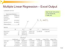 what is the r squared value in excel calculating r squared in excel multiple linear regression