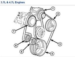 jeep commander v6 mondeo belt diagram questions answers 5c8c1bc1 4394 4cc4 b717 c8d458ad9b98 jpg question about 2008 commander