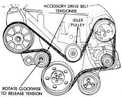 plymouth acclaim belt diagram questions answers pictures need diagram for belt routing on 1994 plymouth acclaim my email is the diagram for belt routing on 1994 plymouth acclaim