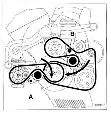 bmw m engine diagram bmw wiring diagrams online