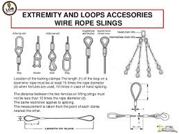 Wire Rope Clamps In Nagpur Maharashtra India  IndiaMARTBulldog Clamp Wire Rope