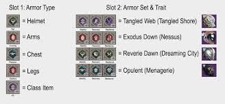 Destiny 2 Menagerie Recipes The Best Rune Combos Pc Gamer