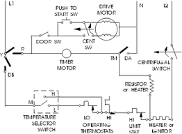 clothes dryer troubleshooting dryer repair manual typical clothes dryer wiring diagram