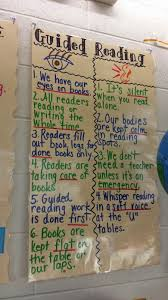 Pin On Awesome Anchor Charts