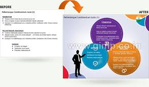 presentations ppt ppt improvement and power point slide designs by powerpoint design