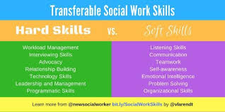 Define Transferable Skills Social Work Career Connect Changing Areas Of Practice The