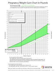 Infant Weight Growth Chart Baby Weight Growth Chart During Pregnancy 2 Pdf Format E