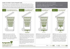 Worm Bin Design Amazon Com Hungry Bin Flow Through Worm Farm Patio Lawn