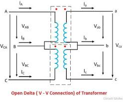 three phase transformer connections circuit globe closed delta transformer at Open Delta Transformer Connection Diagram