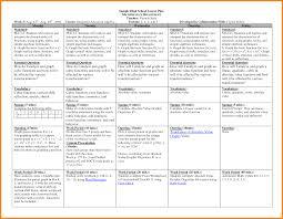 Lesson Plan Templates High School 6 High School Lesson Plan Template Pear Tree Digital