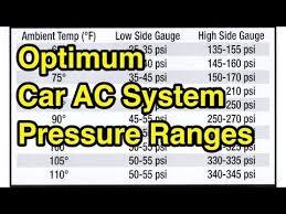Ac Manifold Pressure Chart Optimum R134 Car Ac System Manifold Gauge Pressure Ranges Reference Chart