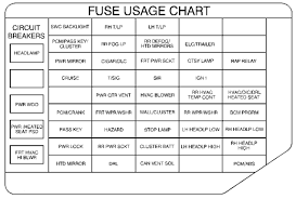 alero 2001 fuse box diagram wiring 2001 Oldsmobile Silhouette Wiring Diagram Wiring Diagram 93 Cutlass Ciera