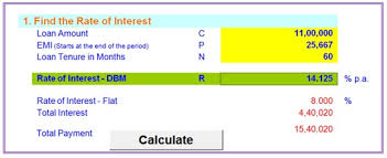 Loan Amortisation Table Find Rate Of Interest Emi