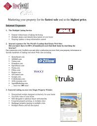 real estate website business plan investment property
