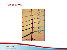 Suture Size Chart 23 Surgical Suture Needles Style 101 Jeffers Pet Suture