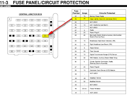 1997 ford e 250 diagram for fuse panel heater blower wiring library 04 e250 fuse diagram