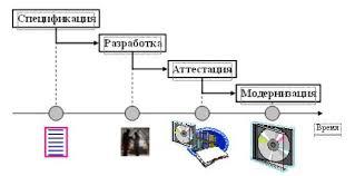 """Результат пошуку зображень за запитом """"архітектура та проектування програмного забезпечення лекції"""""""