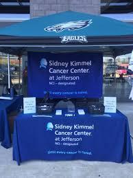 Sidney Kimmel Cancer Center Jefferson Health On Twitter