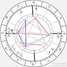 Jacqueline Stallone Birth Chart Horoscope Date Of Birth Astro