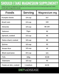 Magnesium Bioavailability Chart Magnesium Citrate And Oxide Benefits Dosage And Side