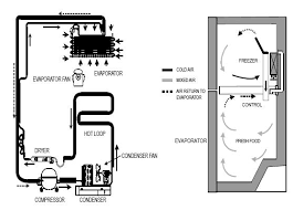 wiring diagram for kenmore elite refrigerator the wiring diagram kenmore top zer refrigerator air flow diagram refrigerator wiring diagram