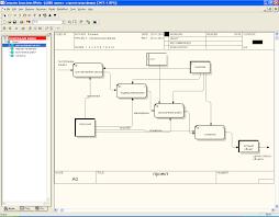 Комплексная модель работы строительной фирмы Реферат В отличие от стрелок idef0 которые представляют собой жесткие взаимосвязи стрелки dfd показывают как объекты включая данные двигаются от одной работы к