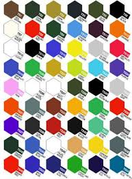 Tamiya Paints Charts