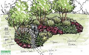 Small Picture Garden Creation How to draw a Perspective Sketch DrawnToGarden