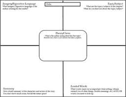 Short Story Plan Template Literary Analysis Template Poetry Short Story Non Fiction Fiction