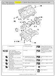 Engine Rod, Head and Crankshaft Torque Specifications