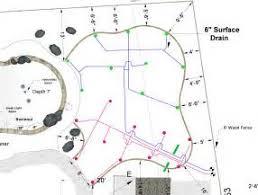 similiar sprinkler diagram keywords sprinkler solenoid wiring diagram on automatic sprinkler system