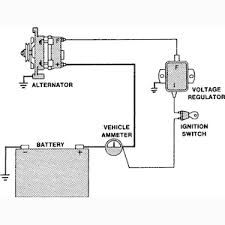 starting and charging system common charging system schematic note that not all vehicles are equipped an ammeter in