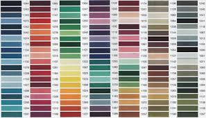 Madeira Embroidery Thread Colour Chart 5 Reasons To Use Madeira Embroidery Thread