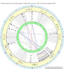 Libra Birth Chart Birth Chart Alfredo De Sanctis Libra Zodiac Sign Astrology