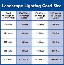 best 25 low voltage outdoor lighting ideas only on pinterest Led Low Voltlage Landscape Fixtures Wiring Diagram low voltage landscape lighting chart