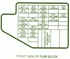 mazda 626 fuse box diagram driver panel print classy 2002 18 mazda 626 fuse box location at 2001 Mazda 626 Fuse Box