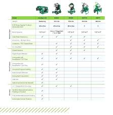 Greenlee Bending Chart Programmable And Electrical Benders