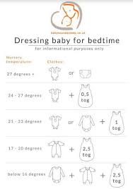 Baby Sleep Temperature Chart What To Dress Baby In For Bed In The Hot Weather