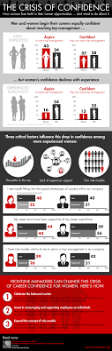 everyday moments of truth frontline managers are key to women s gender parity infographic 165x511